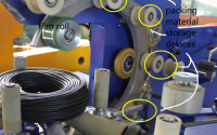 cable coil packing
